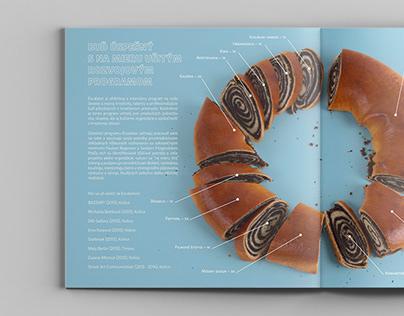 Creative Industry Košice annual report