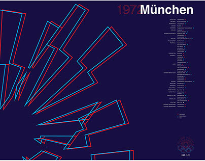 1972 Munich Olympic Poster Re-Design