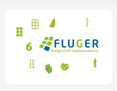 Fluger Corporate ID & Promotional