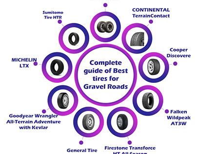 10 Best Tires For Gravel Roads