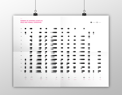 Editorial Infograpic Design Female Athletes in Rio 2016