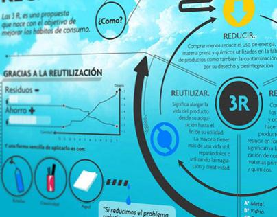Las 3R - Reducir, Reutilizar y Reciclar. on Behance
