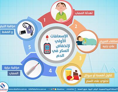 Health Infographics Designs مجموعة انفوجرافيك صحية