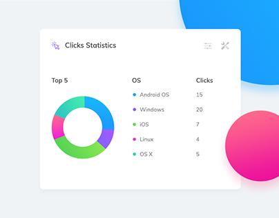 Daily UI 033 - Advertising Report, Click Statistics
