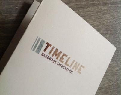 TIMELINE - Handmade infographic