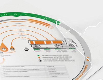 Interactive brochure for Graz