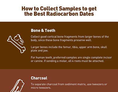 Radiocarbon dating sediment