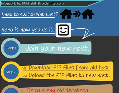 Infographic: How to switch your web host.