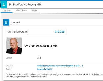 Crunchbase - Dr. Bradford C. Roberg, MD