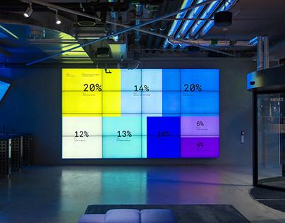 Klarna Data Wall – real-time data visualization
