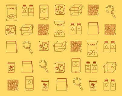 Consumer Preferences in Food Interactive Packaging
