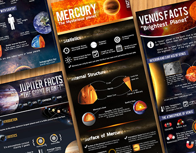 Planets Infographics