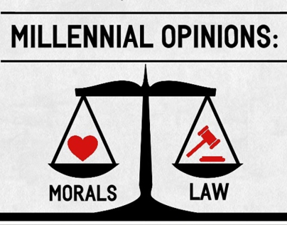The Millennial Values Project