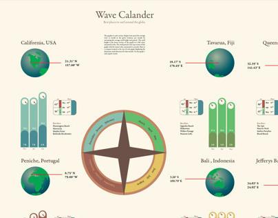 Wave Calander