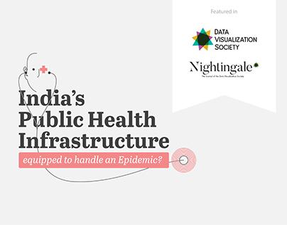 Data Viz: India's Public Health Infrastructure
