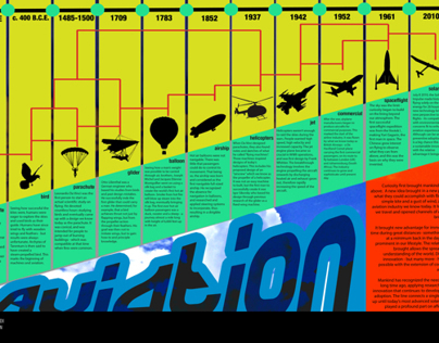 timeline of airplanes The history of flight and the invention of the airplane including inventors orville and wilbur wright check out this photographic timeline of the wright brothers.