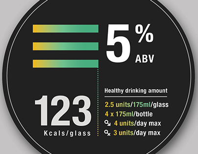 UK Healthy Drinking Amount Label
