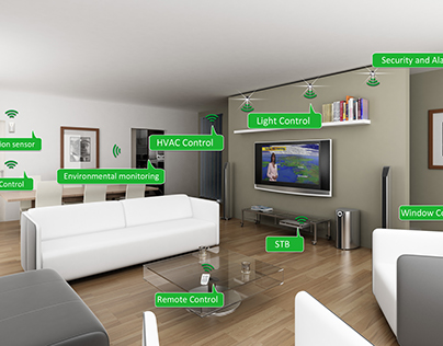 Peace of Mind through Home Automation