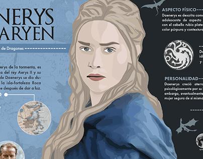 Infografía Daenerys Targaryen - Game of Thrones