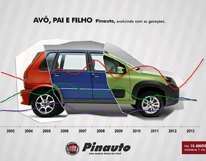 Pinauto FIAT