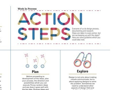 Work In Process - Action Steps