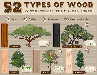 52 types of wood