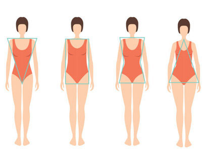 Types of Figures | Top Beauty Magazine Russia