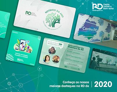 RaiaDrogasil S.A.-Destaques Internos de 2020