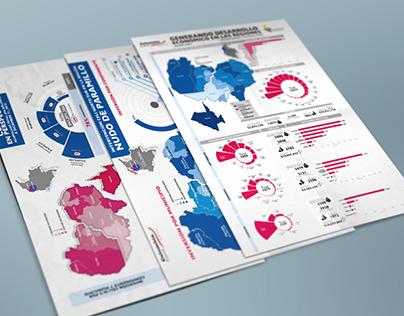 Graphics Quarterly Inform to USAID