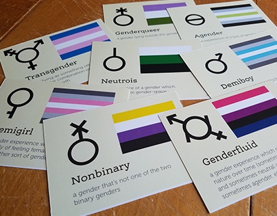 Gender Identity Postcards