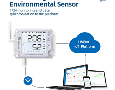 Greenhouse Temperature and Humidity Monitoring System