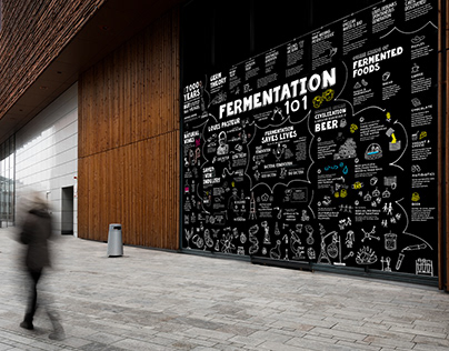 Large Custom Infographic Wall