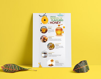 Info-graphics Honey | Daily UX