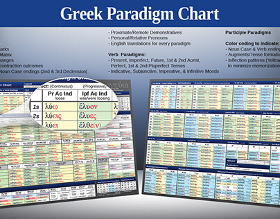 Greek Reference Card