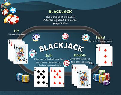 Blackjack & Roulette Infographic