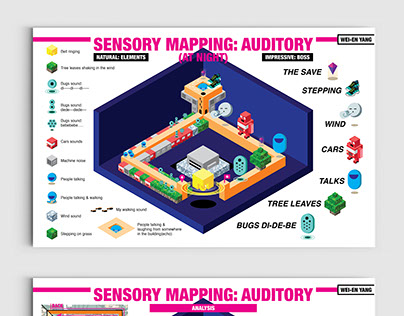 Auditory Infographic