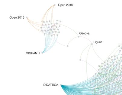 Open Data per la Cultura 2017