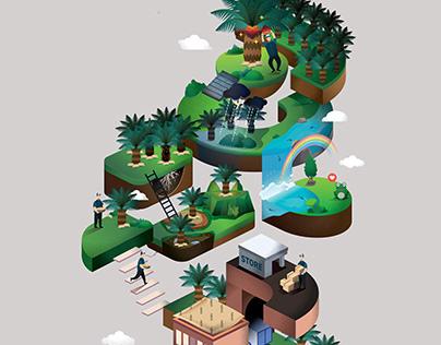 PlantSafe l Infographic Design