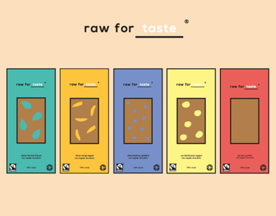 raw for_____®