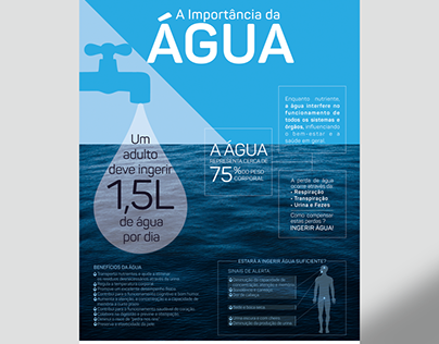 "Poster ""The benefits of Water"""