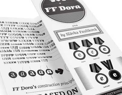The Making of FF Dora