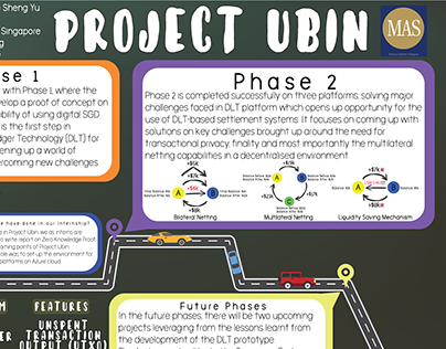 (Internship) Project Ubin Information Poster