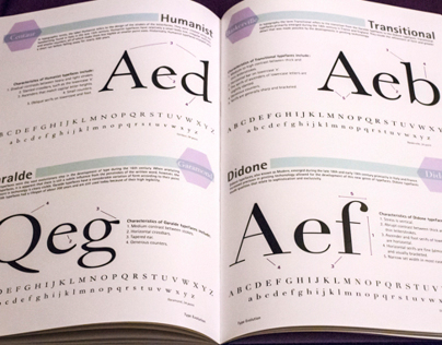 Type Evolution - A History of Typography