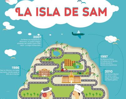 La isla de Sam