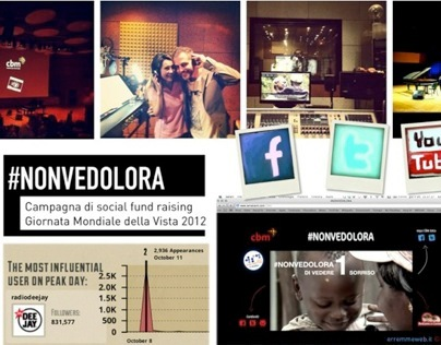 Cbm Italia - #nonvedolora