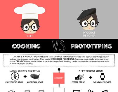Why Designers Prototype