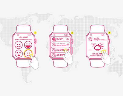 Inner circle - smart watch wireframe design
