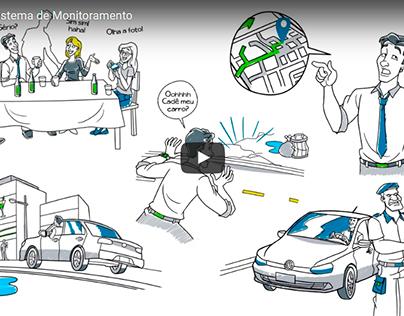 GSM SAT - Sistema de Monitoramento