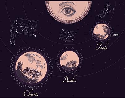 Visualization Universe - Interactive Infographic