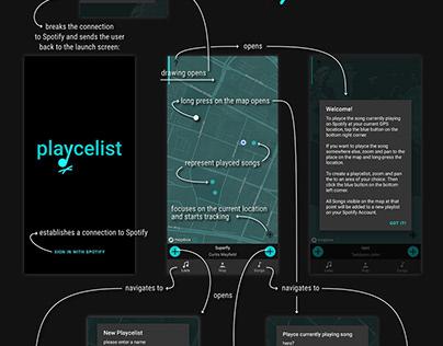 Playcelist - making music spatial